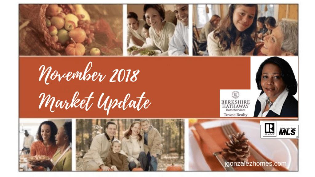 November 2018 Market Update